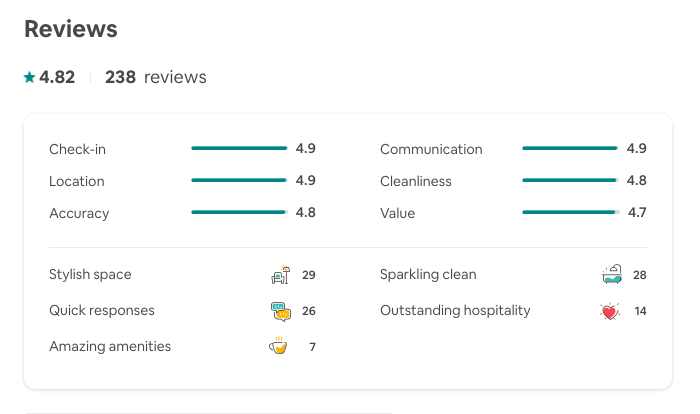 Airbnb Reviews of this condo.